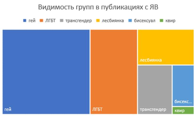 hate speech belarus monitoring 1